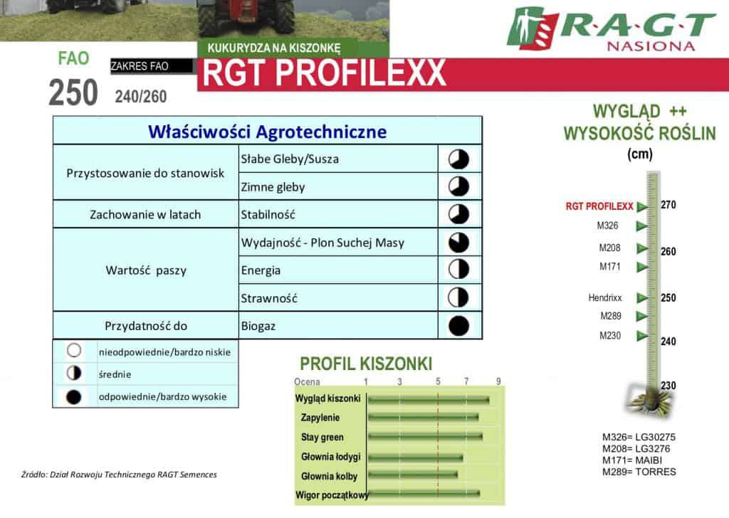 RGT Profilexx 4